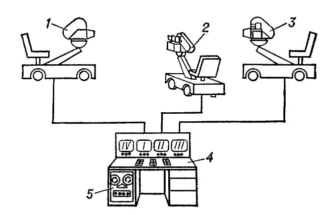 Схема комплекта аппаратуры для
