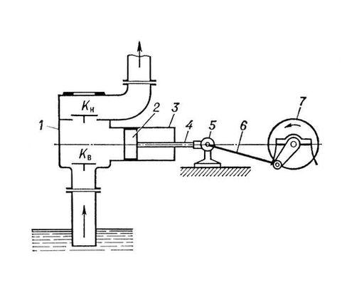 Схема приводного поршневого