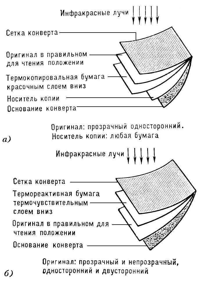 бумаги (косвенный способ);