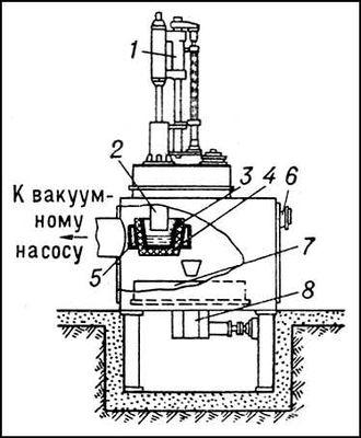 Схема дуговой вакуумной