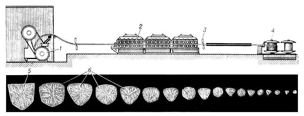 Схема расположения валков в
