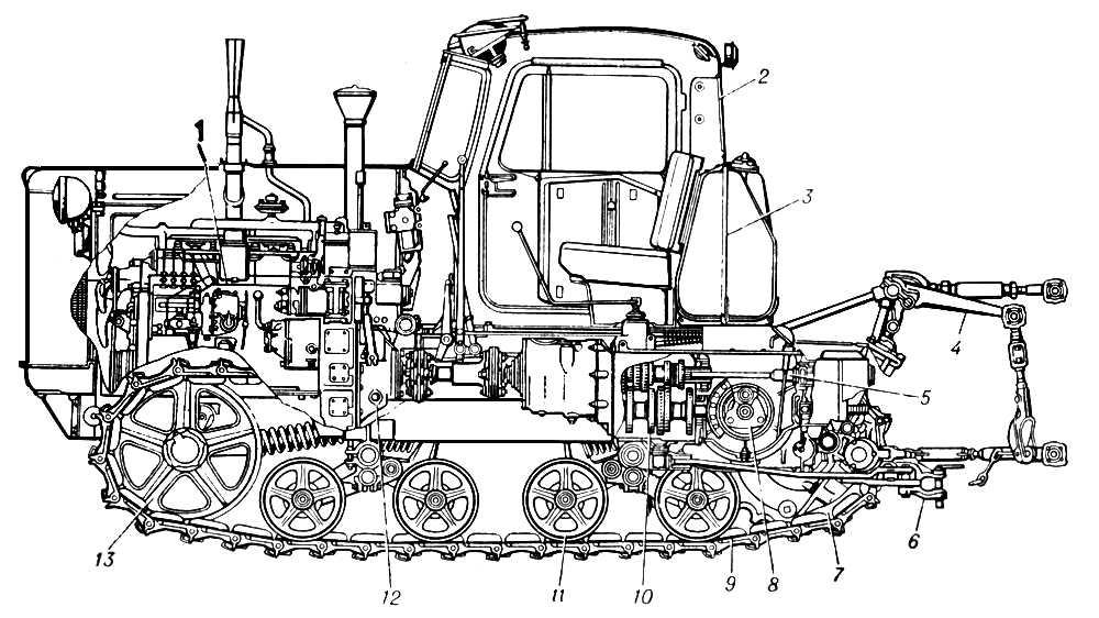 трактора: 1 — двигатель;