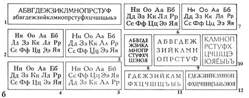 Банниковская 6 — школьная 7