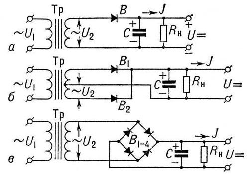 Рис. 1. Схемы выпрямителей однофазного тока: а - однополупериодная; б...