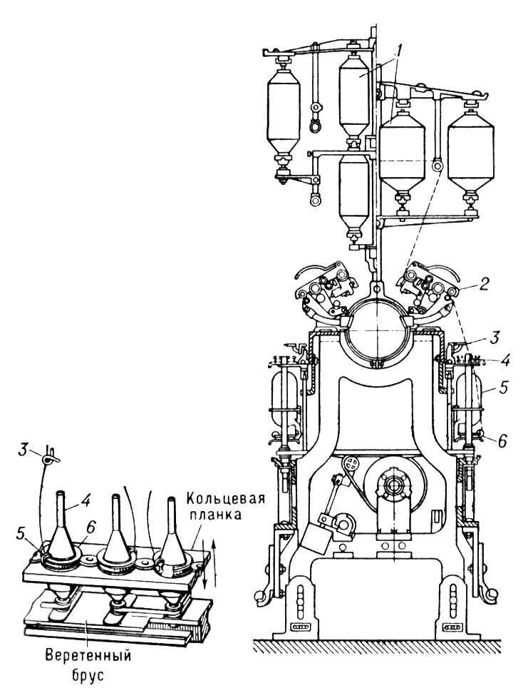 Схема пневмомеханической