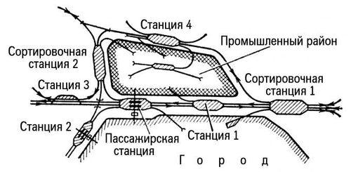 Схема узла с одной станцией.