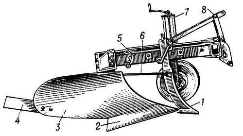древний плуг 5 букв - фото 4