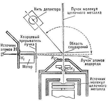 Схема опыта для изучения