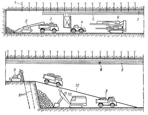 Схема сооружения камер и
