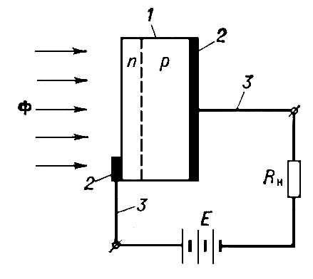 Структурная схема фотодиода и