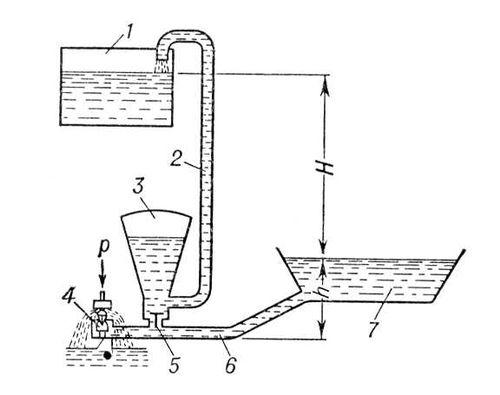 схемы гидротаранов