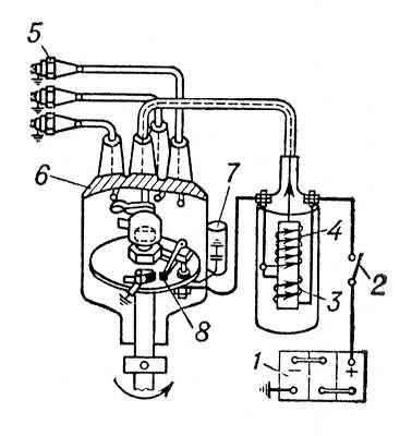 Батарейное зажигание (схема)