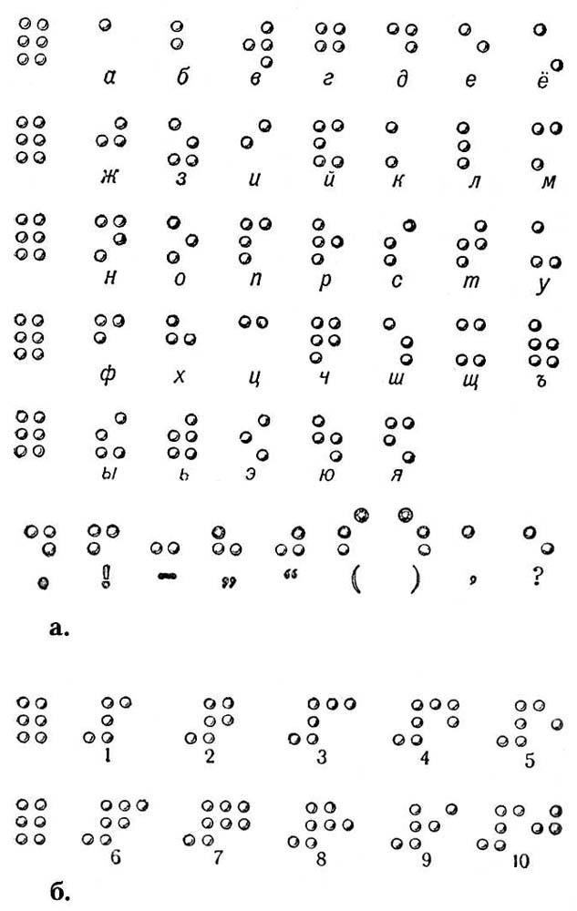Рисунок к ст брайля шрифт