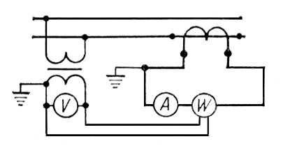 Схема включения ваттметра цепь 738