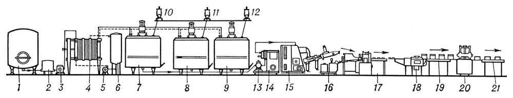 Илюстрация изготовление масла из 30 45