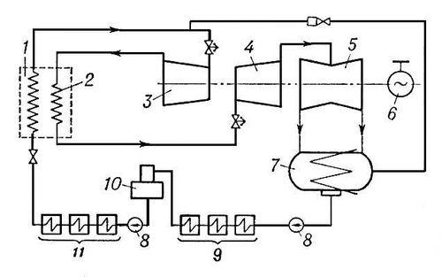 Схема прокачки сцепления на ваз 2107