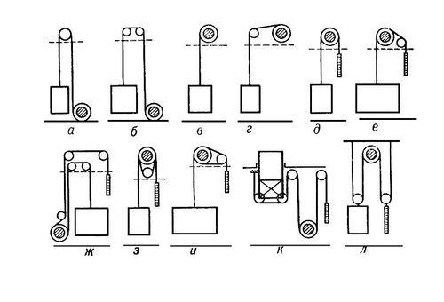 Лифт. Кинематические схемы