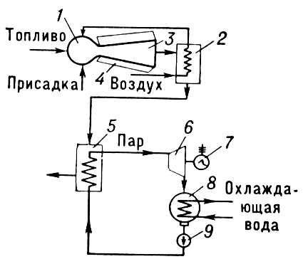 генератор (схема)