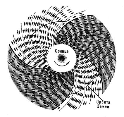 изображение магнитное поле: