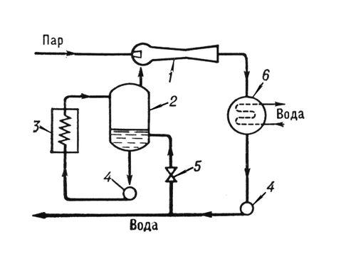 холодильная машина (схема)