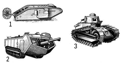 Первые модели танков