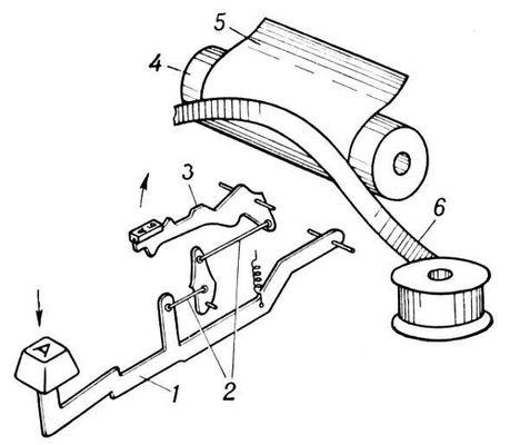 Рычажный печатающий механизм