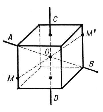 Симметрия третьего порядка Куб Иллюстрация Симметрия третьего порядка Куб