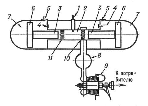 газотурбинная установка