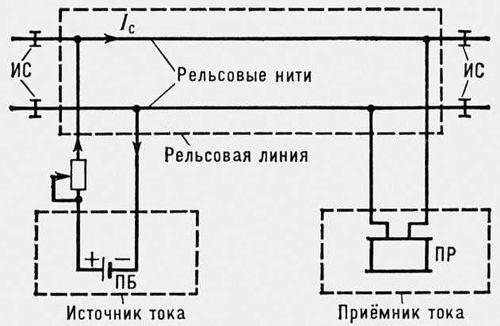 Схема рельсовой цепи
