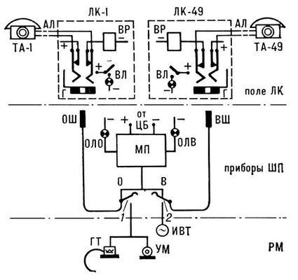 Телефонный коммутатор (схема)