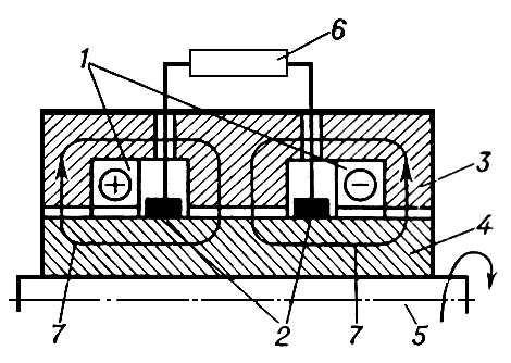 Униполярный генератор (схема)