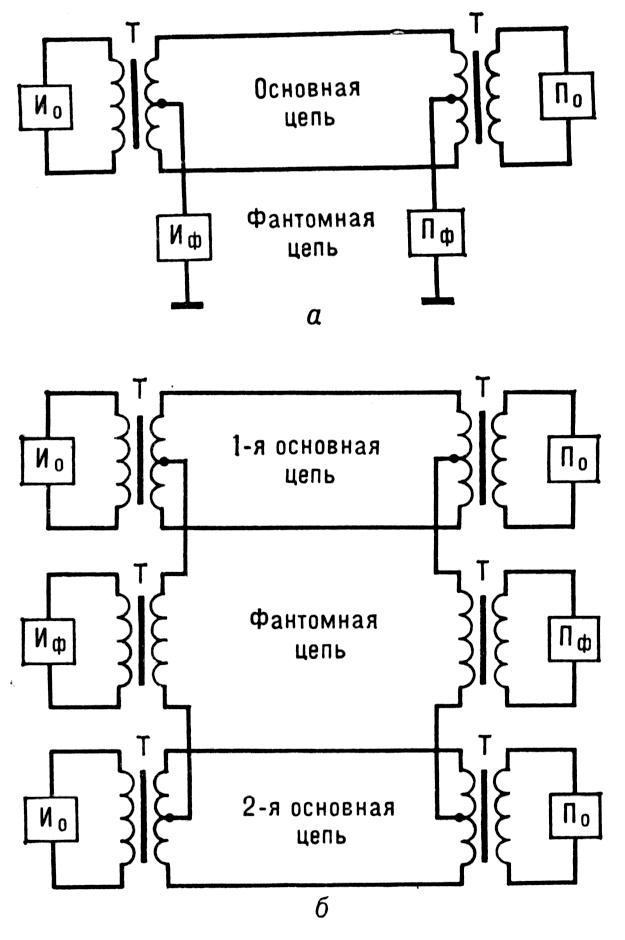 цепи (электрические схемы)