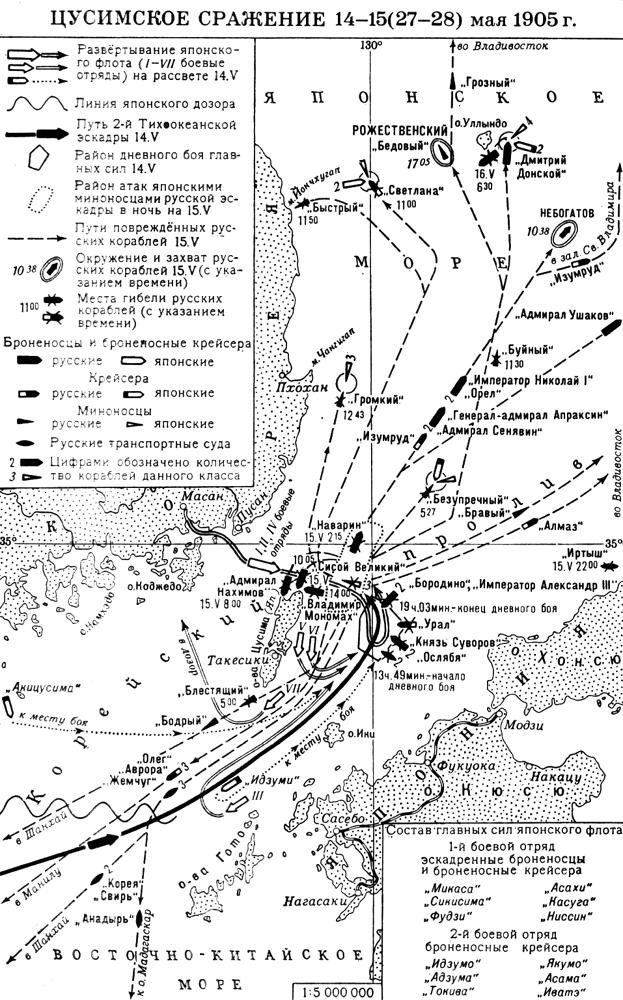 Сражение 14—15 27—2 8 мая 1905 г