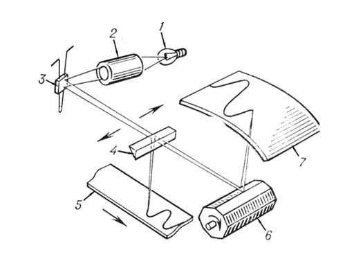 Шлейфовый осциллограф (схема