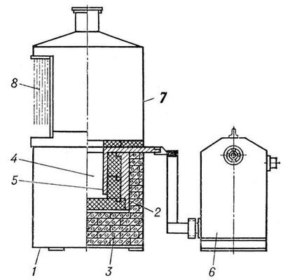 Электродно-соляная ванная печь