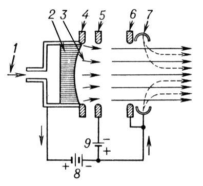 (ионный) двигатель (схема)